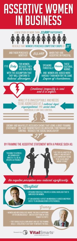 Infographic credit: VitalSmarts